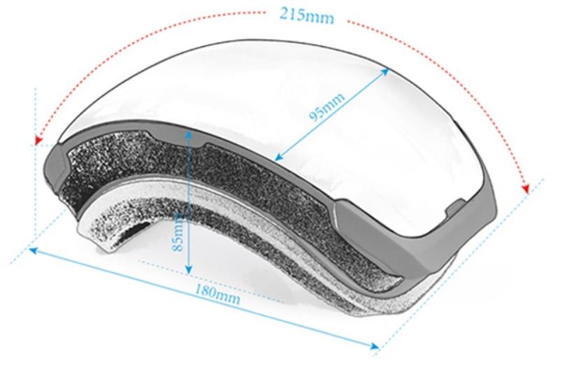 rozměry magnety